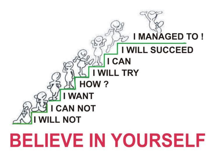 doel naar succes